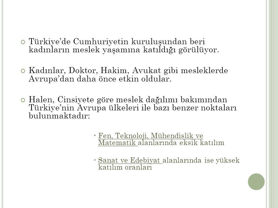 Türkiye'de Cumhuriyetin kuruluşundan beri kadınların meslek yaşamına katıldığı görülüyor.