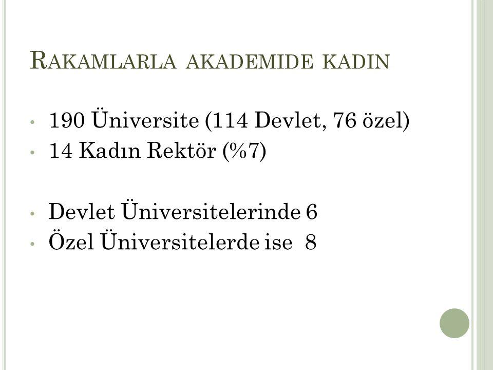R AKAMLARLA AKADEMIDE KADIN 190 Üniversite (114 Devlet, 76 özel) 14 Kadın Rektör (%7) Devlet Üniversitelerinde 6 Özel Üniversitelerde ise 8