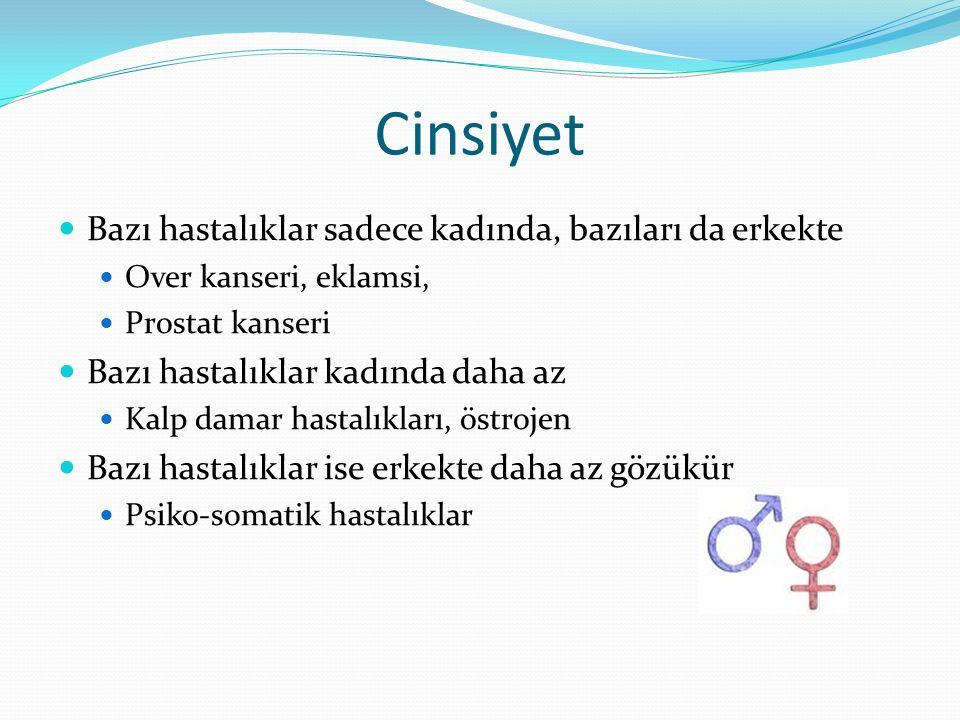 Cinsiyet Bazı hastalıklar sadece kadında, bazıları da erkekte Over kanseri, eklamsi, Prostat kanseri Bazı hastalıklar kadında daha az Kalp damar hastalıkları, östrojen Bazı hastalıklar ise erkekte daha az gözükür Psiko-somatik hastalıklar
