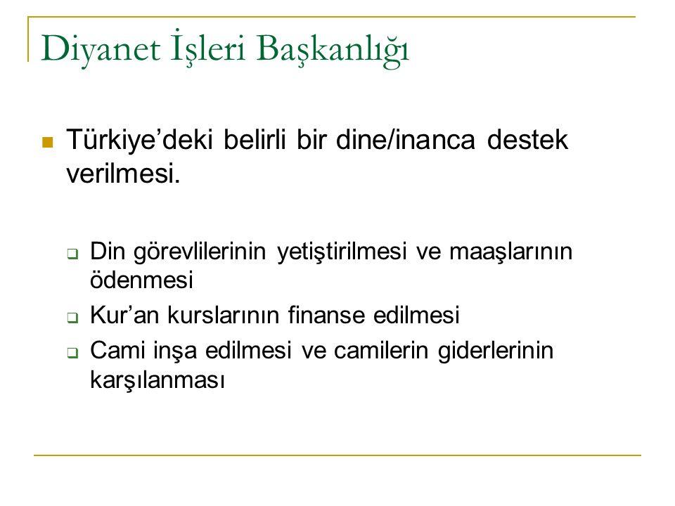 Diyanet İşleri Başkanlığı Türkiye'deki belirli bir dine/inanca destek verilmesi.
