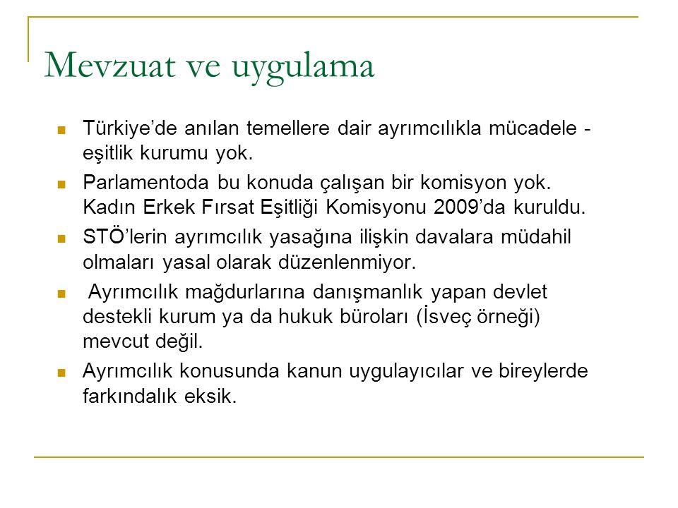 Mevzuat ve uygulama Türkiye'de anılan temellere dair ayrımcılıkla mücadele - eşitlik kurumu yok.