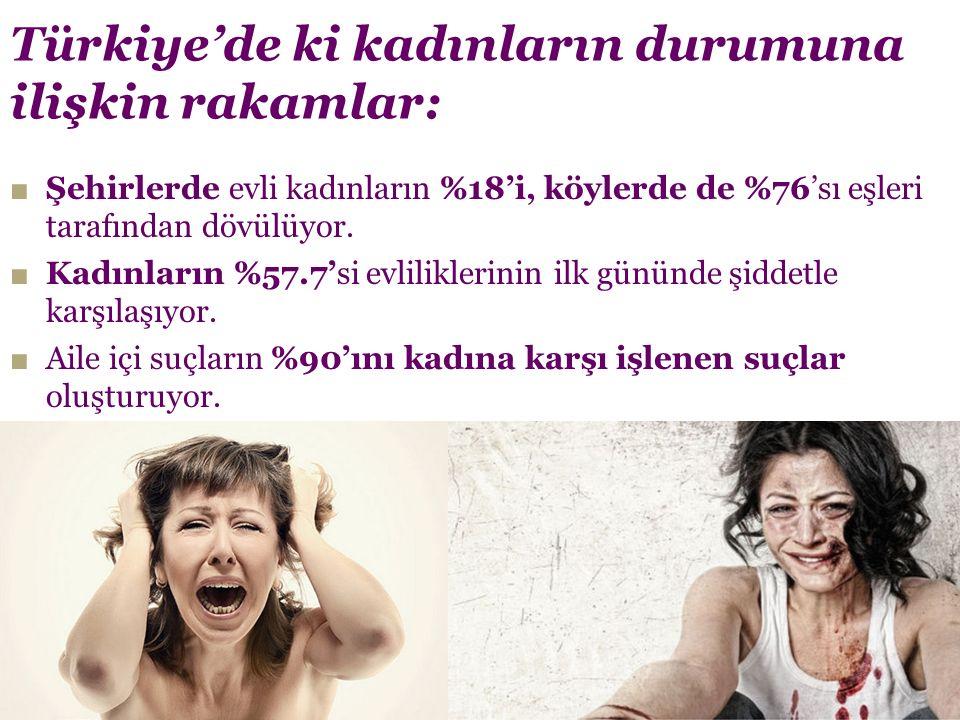 Türkiye'de ki kadınların durumuna ilişkin rakamlar: ■ Şehirlerde evli kadınların %18'i, köylerde de %76'sı eşleri tarafından dövülüyor. ■ Kadınların %