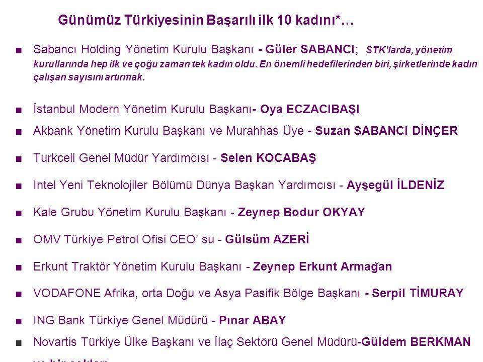 Günümüz Türkiyesinin Başarılı ilk 10 kadını*… ■Sabancı Holding Yönetim Kurulu Başkanı - Güler SABANCI; STK'larda, yönetim kurullarında hep ilk ve çoğu zaman tek kadın oldu.