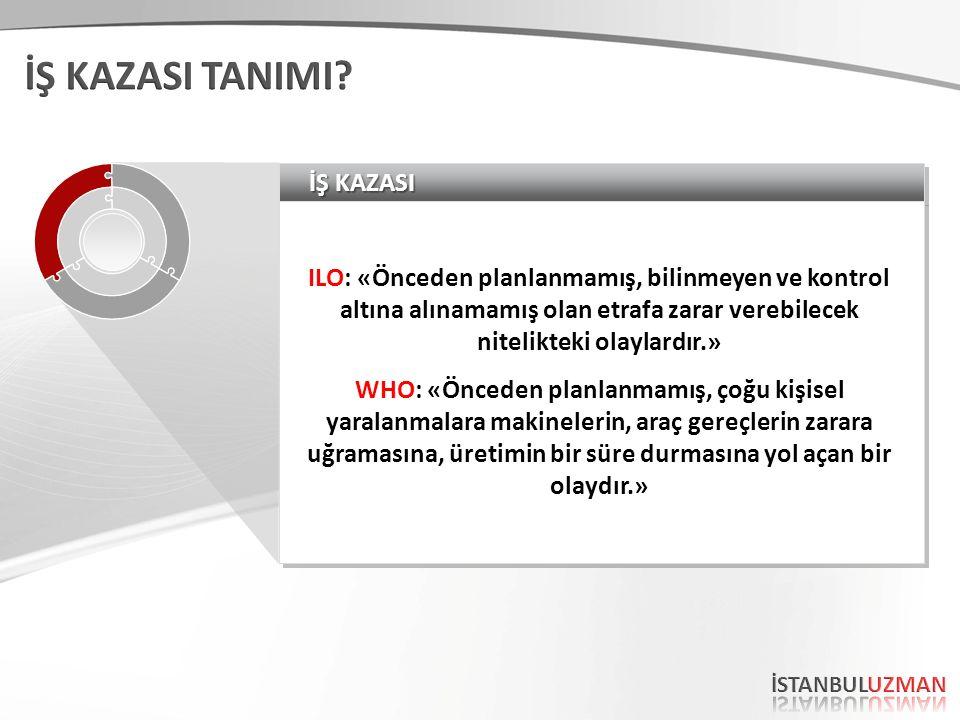 İŞ KAZASI ILO: «Önceden planlanmamış, bilinmeyen ve kontrol altına alınamamış olan etrafa zarar verebilecek nitelikteki olaylardır.» WHO: «Önceden pla