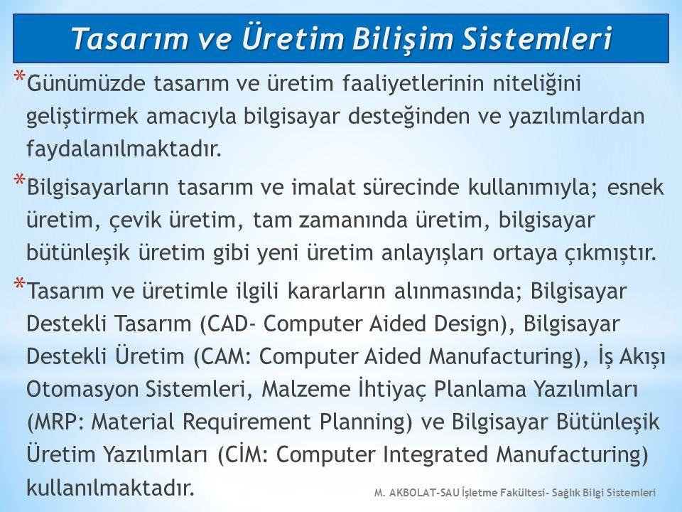 M. AKBOLAT-SAU İşletme Fakültesi- Sağlık Bilgi Sistemleri * Günümüzde tasarım ve üretim faaliyetlerinin niteliğini geliştirmek amacıyla bilgisayar des