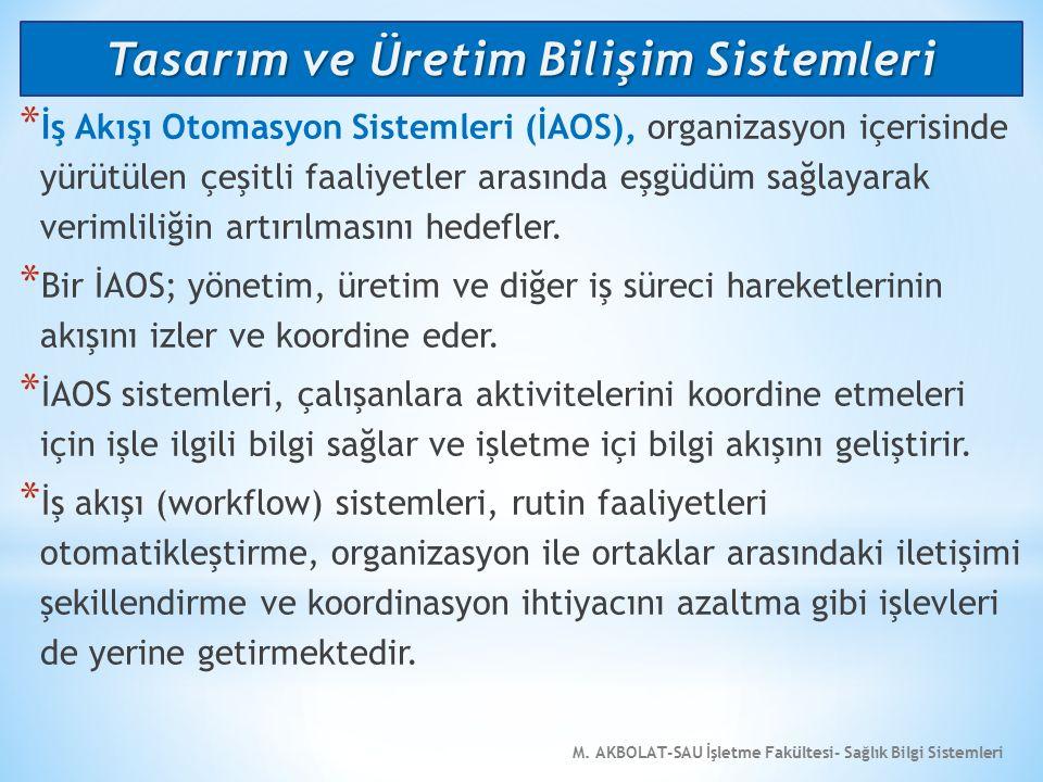 M. AKBOLAT-SAU İşletme Fakültesi- Sağlık Bilgi Sistemleri * İş Akışı Otomasyon Sistemleri (İAOS), organizasyon içerisinde yürütülen çeşitli faaliyetle