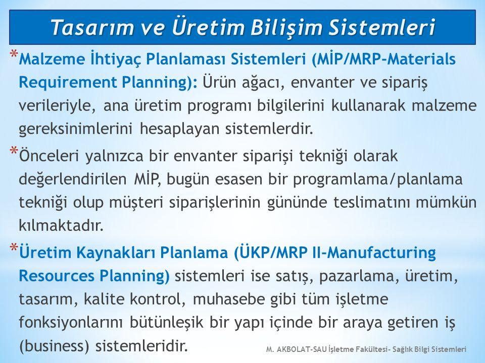 M. AKBOLAT-SAU İşletme Fakültesi- Sağlık Bilgi Sistemleri * Malzeme İhtiyaç Planlaması Sistemleri (MİP/MRP-Materials Requirement Planning): Ürün ağacı