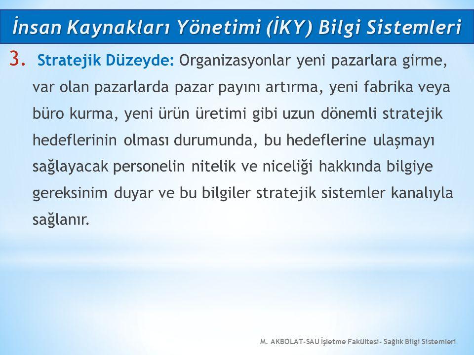 M. AKBOLAT-SAU İşletme Fakültesi- Sağlık Bilgi Sistemleri 3.