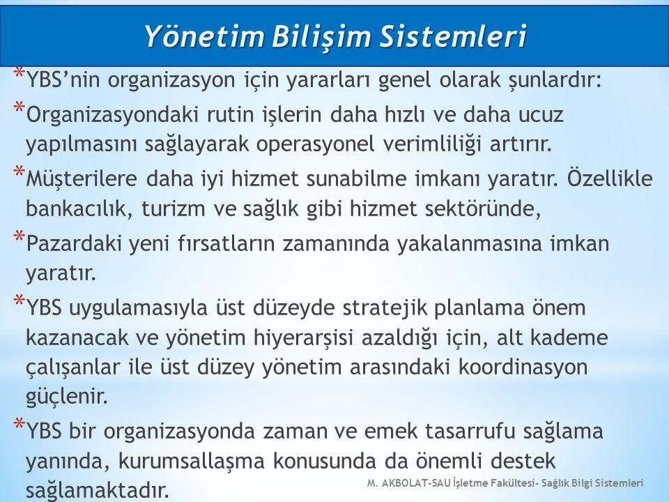 M. AKBOLAT-SAU İşletme Fakültesi- Sağlık Bilgi Sistemleri * YBS'nin organizasyon için yararları genel olarak şunlardır: * Organizasyondaki rutin işler