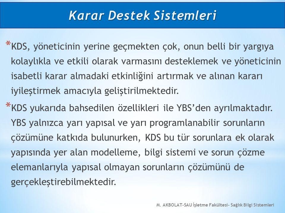 M. AKBOLAT-SAU İşletme Fakültesi- Sağlık Bilgi Sistemleri * KDS, yöneticinin yerine geçmekten çok, onun belli bir yargıya kolaylıkla ve etkili olarak