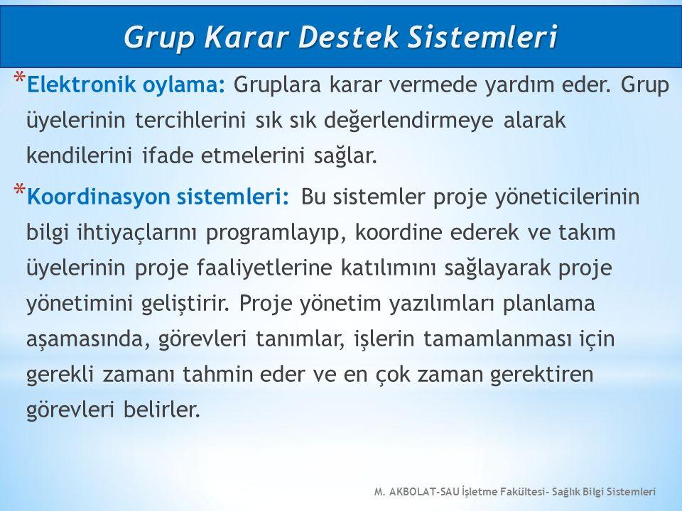 M. AKBOLAT-SAU İşletme Fakültesi- Sağlık Bilgi Sistemleri * Elektronik oylama: Gruplara karar vermede yardım eder. Grup üyelerinin tercihlerini sık sı