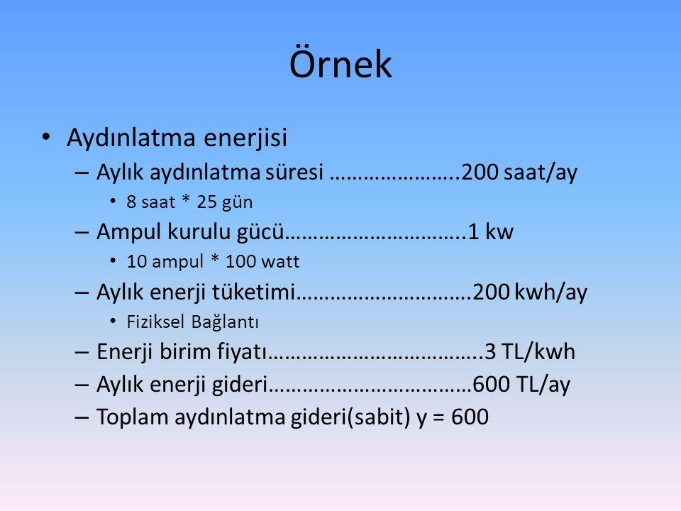 Örnek Aydınlatma enerjisi – Aylık aydınlatma süresi …………………..200 saat/ay 8 saat * 25 gün – Ampul kurulu gücü…………………………..1 kw 10 ampul * 100 watt – Ayl