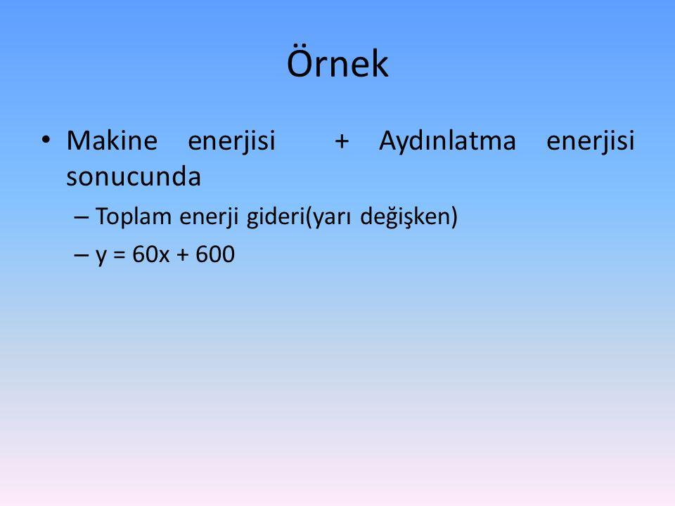 Örnek Makine enerjisi + Aydınlatma enerjisi sonucunda – Toplam enerji gideri(yarı değişken) – y = 60x + 600
