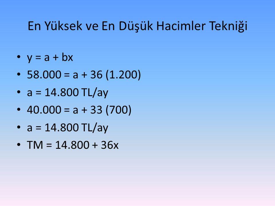 En Yüksek ve En Düşük Hacimler Tekniği y = a + bx 58.000 = a + 36 (1.200) a = 14.800 TL/ay 40.000 = a + 33 (700) a = 14.800 TL/ay TM = 14.800 + 36x