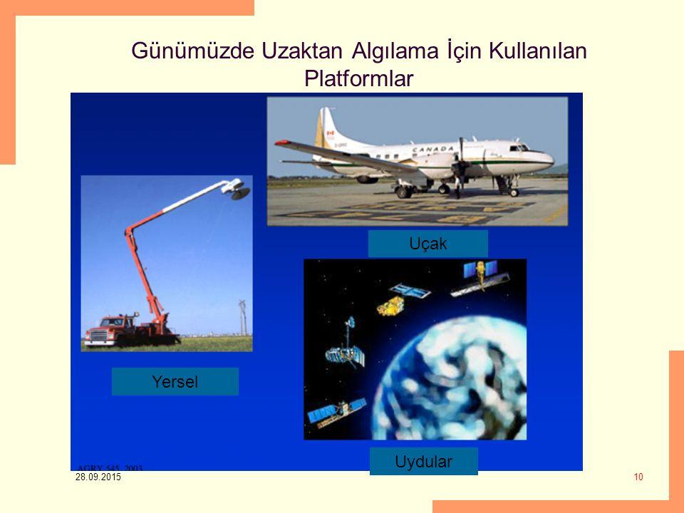28.09.2015 10 Günümüzde Uzaktan Algılama İçin Kullanılan Platformlar Yersel Uçak Uydular
