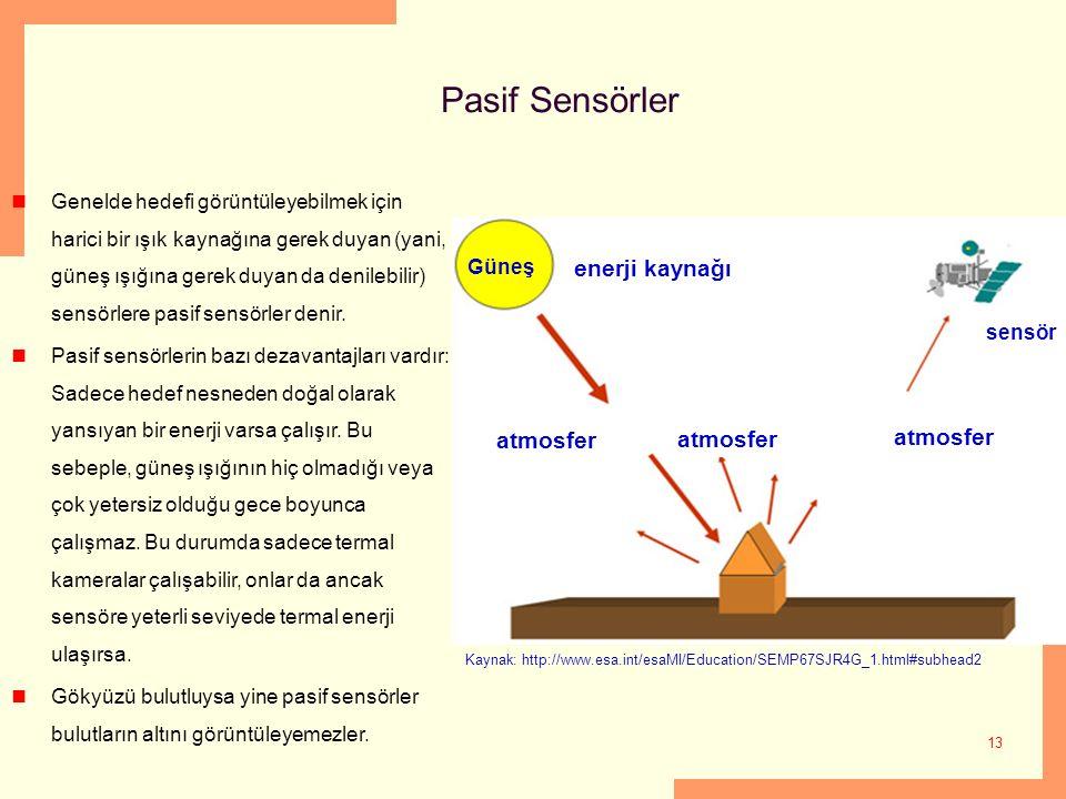 13 Pasif Sensörler atmosfer sensör enerji kaynağı Güneş Kaynak: http://www.esa.int/esaMI/Education/SEMP67SJR4G_1.html#subhead2 Genelde hedefi görüntül