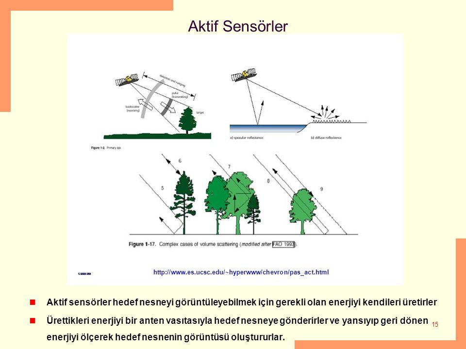 15 Aktif Sensörler Aktif sensörler hedef nesneyi görüntüleyebilmek için gerekli olan enerjiyi kendileri üretirler Ürettikleri enerjiyi bir anten vasıt