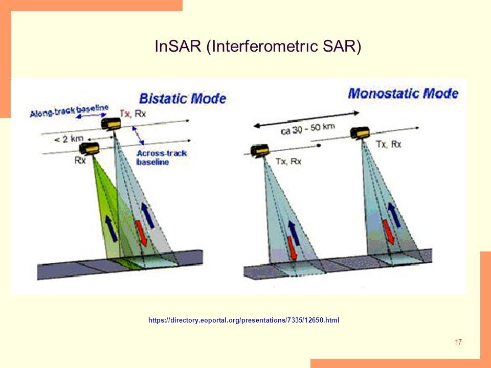 17 InSAR (Interferometrıc SAR) https://directory.eoportal.org/presentations/7335/12650.html