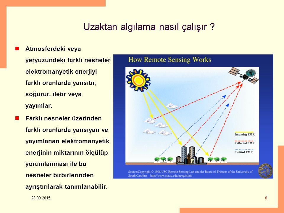 28.09.2015 8 Uzaktan algılama nasıl çalışır ? Atmosferdeki veya yeryüzündeki farklı nesneler elektromanyetik enerjiyi farklı oranlarda yansıtır, soğur