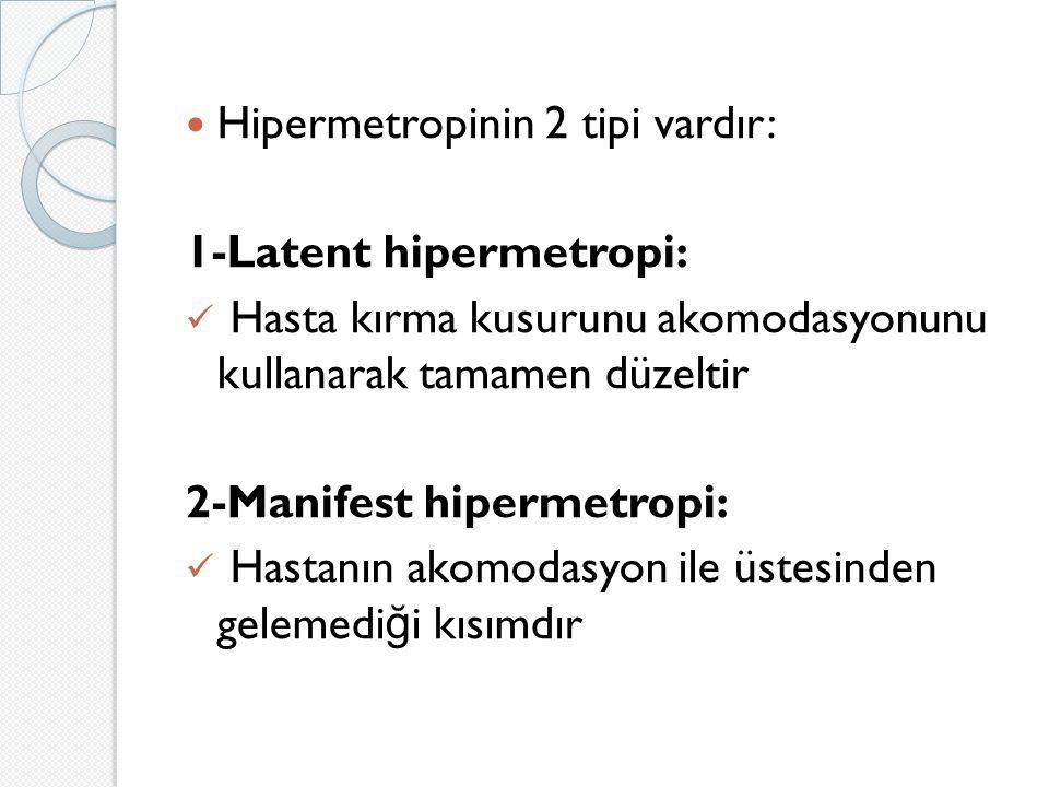 Hipermetropinin 2 tipi vardır: 1-Latent hipermetropi: Hasta kırma kusurunu akomodasyonunu kullanarak tamamen düzeltir 2-Manifest hipermetropi: Hastanın akomodasyon ile üstesinden gelemedi ğ i kısımdır