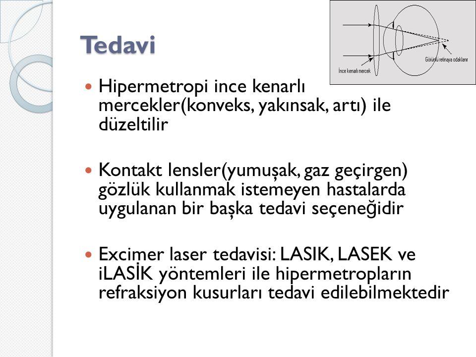 Tedavi Tedavi Hipermetropi ince kenarlı mercekler(konveks, yakınsak, artı) ile düzeltilir Kontakt lensler(yumuşak, gaz geçirgen) gözlük kullanmak istemeyen hastalarda uygulanan bir başka tedavi seçene ğ idir Excimer laser tedavisi: LASIK, LASEK ve iLAS İ K yöntemleri ile hipermetropların refraksiyon kusurları tedavi edilebilmektedir