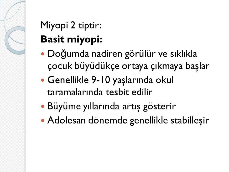 Miyopi 2 tiptir: Basit miyopi: Do ğ umda nadiren görülür ve sıklıkla çocuk büyüdükçe ortaya çıkmaya başlar Genellikle 9-10 yaşlarında okul taramalarında tesbit edilir Büyüme yıllarında artış gösterir Adolesan dönemde genellikle stabilleşir