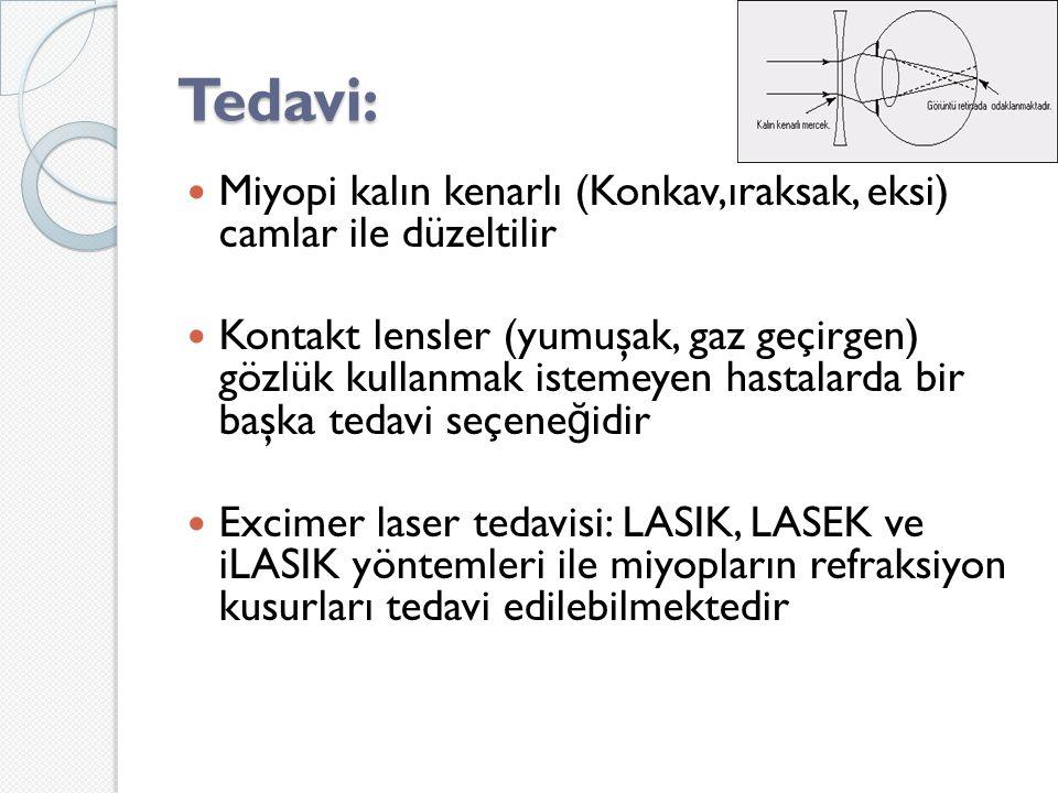 Tedavi: Miyopi kalın kenarlı (Konkav,ıraksak, eksi) camlar ile düzeltilir Kontakt lensler (yumuşak, gaz geçirgen) gözlük kullanmak istemeyen hastalarda bir başka tedavi seçene ğ idir Excimer laser tedavisi: LASIK, LASEK ve iLASIK yöntemleri ile miyopların refraksiyon kusurları tedavi edilebilmektedir