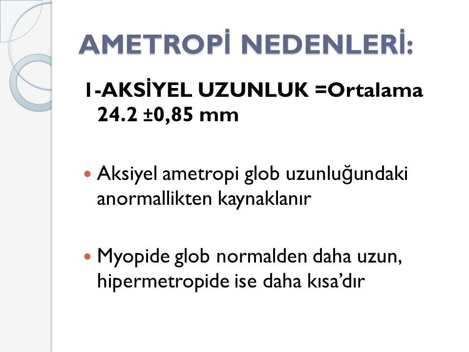 AMETROP İ NEDENLER İ : 1-AKS İ YEL UZUNLUK =Ortalama 24.2 ± 0,85 mm Aksiyel ametropi glob uzunlu ğ undaki anormallikten kaynaklanır Myopide glob normalden daha uzun, hipermetropide ise daha kısa'dır