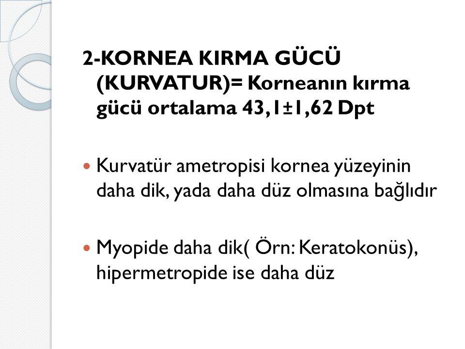 2-KORNEA KIRMA GÜCÜ (KURVATUR)= Korneanın kırma gücü ortalama 43,1 ± 1,62 Dpt Kurvatür ametropisi kornea yüzeyinin daha dik, yada daha düz olmasına ba ğ lıdır Myopide daha dik( Örn: Keratokonüs), hipermetropide ise daha düz