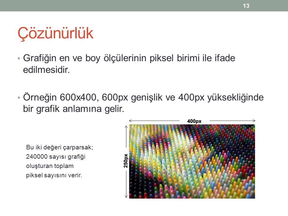 Çözünürlük Grafiğin en ve boy ölçülerinin piksel birimi ile ifade edilmesidir.