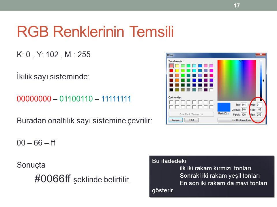 RGB Renklerinin Temsili K: 0, Y: 102, M : 255 İkilik sayı sisteminde: 00000000 – 01100110 – 11111111 Buradan onaltılık sayı sistemine çevrilir: 00 – 66 – ff Sonuçta #0066ff şeklinde belirtilir.