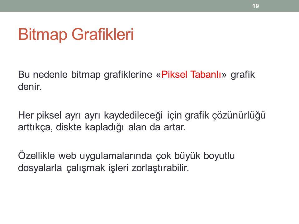 Bitmap Grafikleri Bu nedenle bitmap grafiklerine «Piksel Tabanlı» grafik denir.