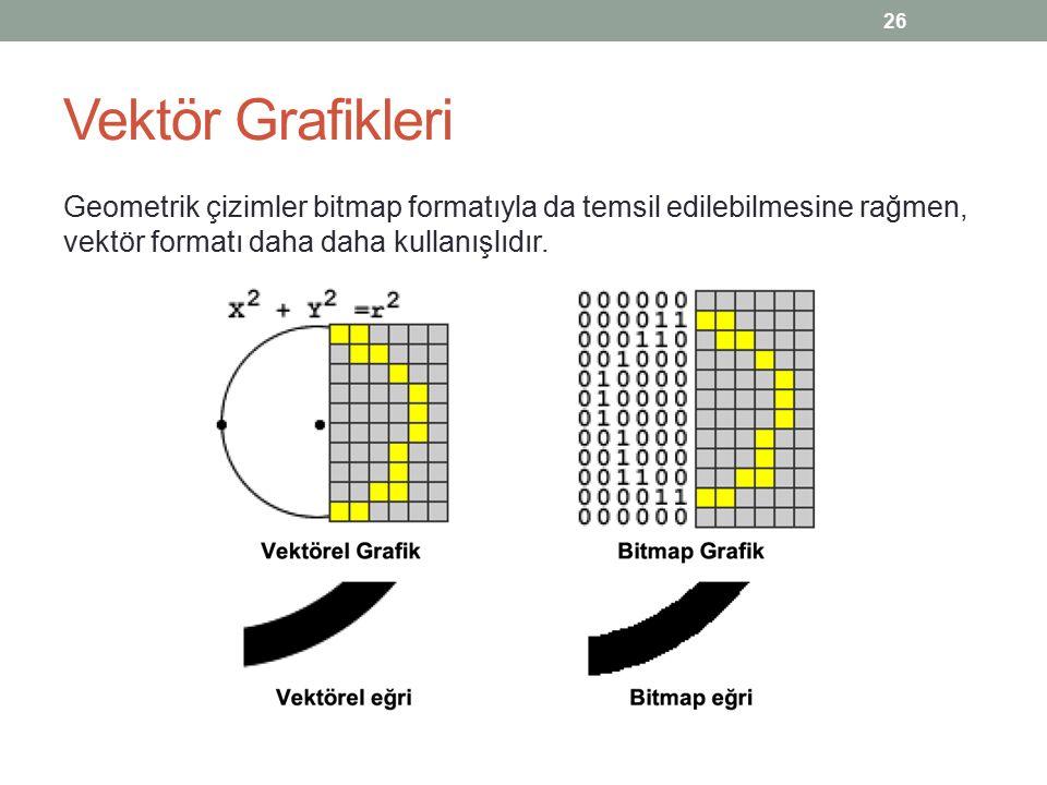Vektör Grafikleri Geometrik çizimler bitmap formatıyla da temsil edilebilmesine rağmen, vektör formatı daha daha kullanışlıdır.
