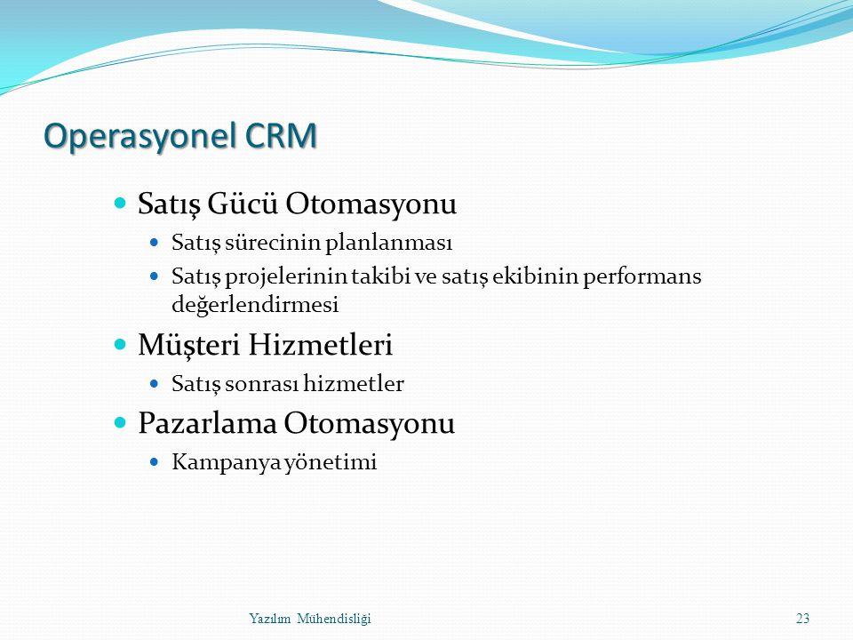 Operasyonel CRM Satış Gücü Otomasyonu Satış sürecinin planlanması Satış projelerinin takibi ve satış ekibinin performans değerlendirmesi Müşteri Hizmetleri Satış sonrası hizmetler Pazarlama Otomasyonu Kampanya yönetimi Yazılım Mühendisliği23