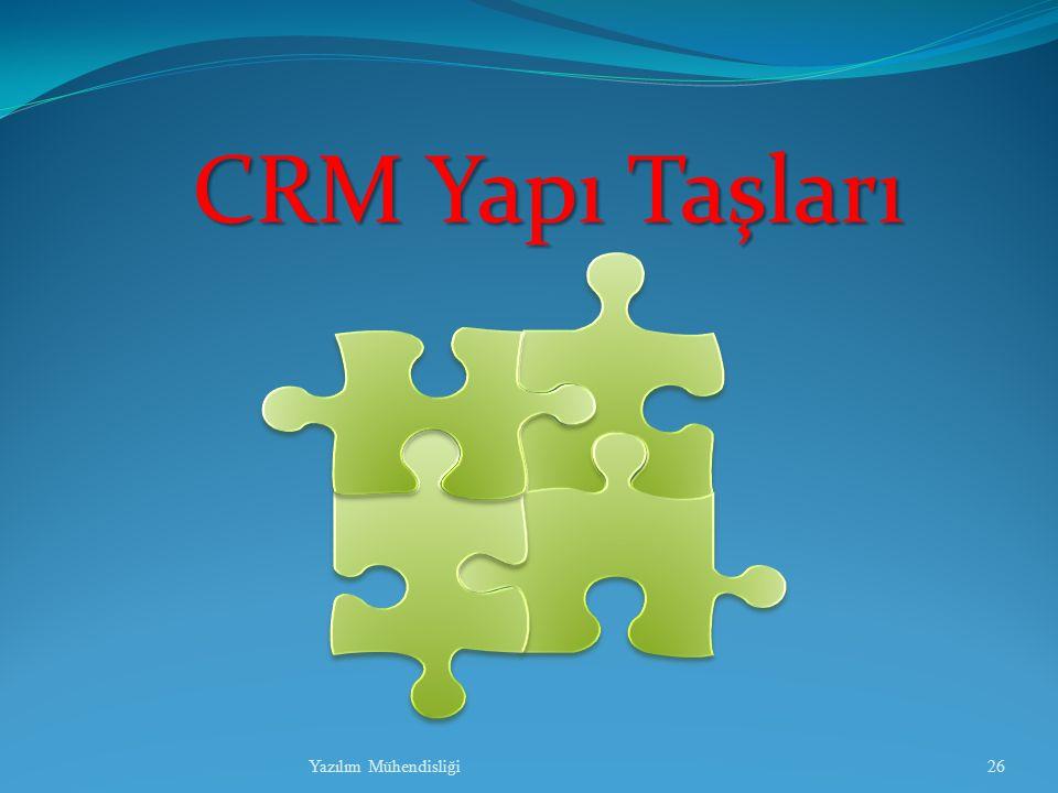 CRM Yapı Taşları Yazılım Mühendisliği26