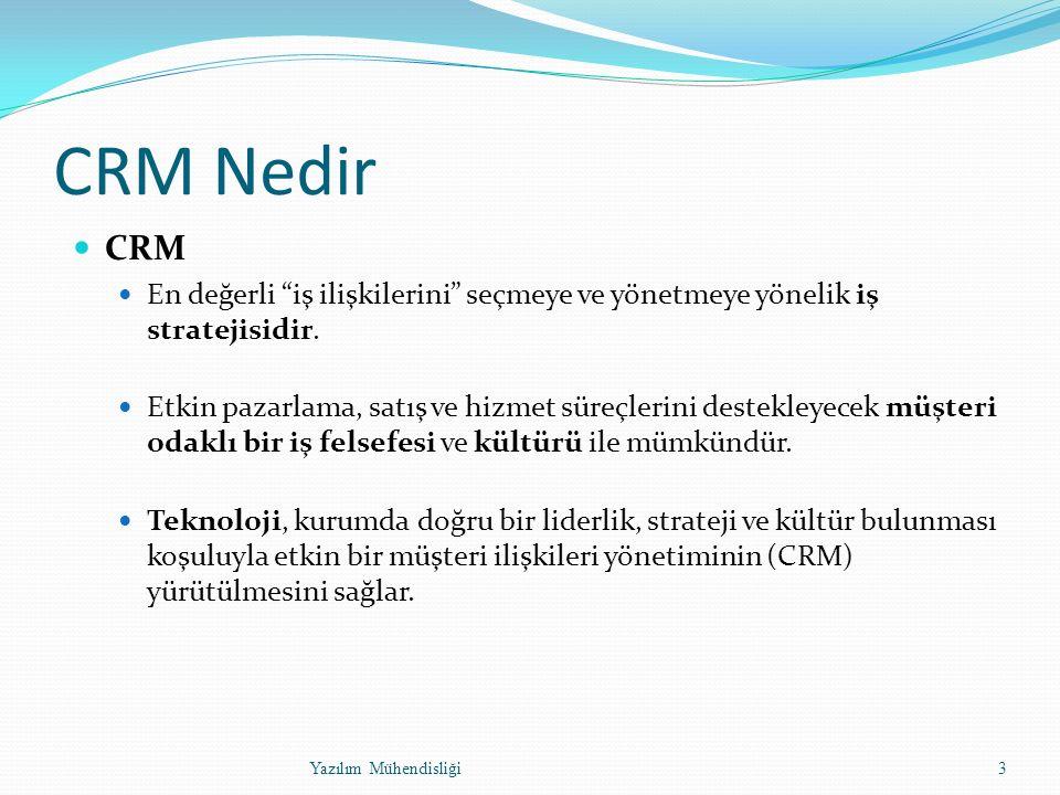 CRM Nedir CRM En değerli iş ilişkilerini seçmeye ve yönetmeye yönelik iş stratejisidir.