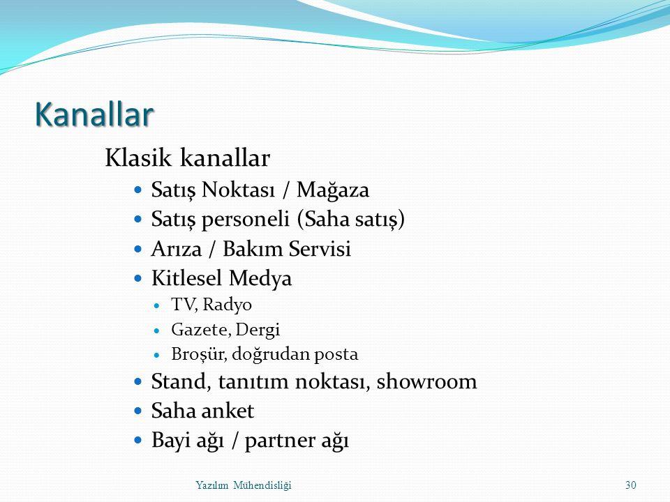 Kanallar Klasik kanallar Satış Noktası / Mağaza Satış personeli (Saha satış) Arıza / Bakım Servisi Kitlesel Medya TV, Radyo Gazete, Dergi Broşür, doğrudan posta Stand, tanıtım noktası, showroom Saha anket Bayi ağı / partner ağı Yazılım Mühendisliği30