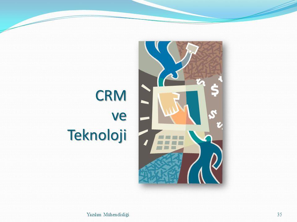 CRM ve Teknoloji Yazılım Mühendisliği35