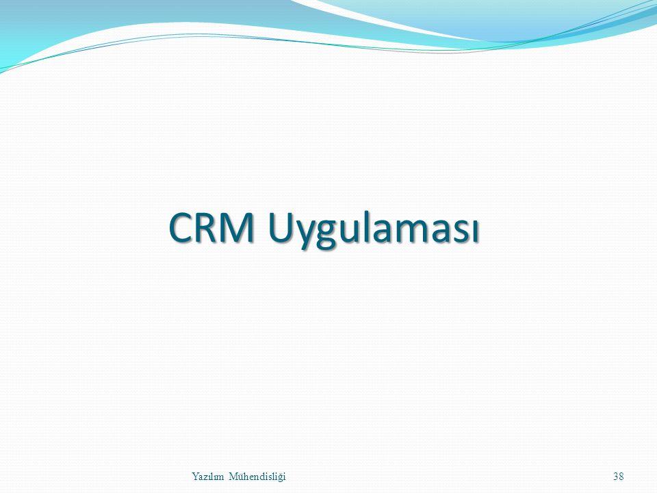 CRM Uygulaması Yazılım Mühendisliği38
