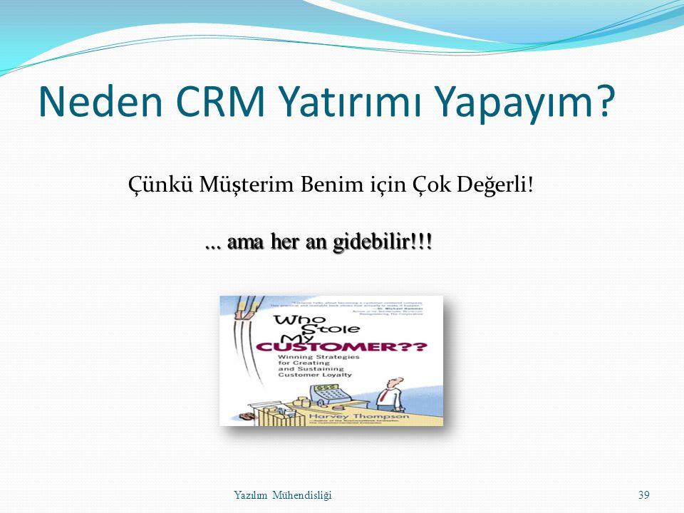 Neden CRM Yatırımı Yapayım. Çünkü Müşterim Benim için Çok Değerli.