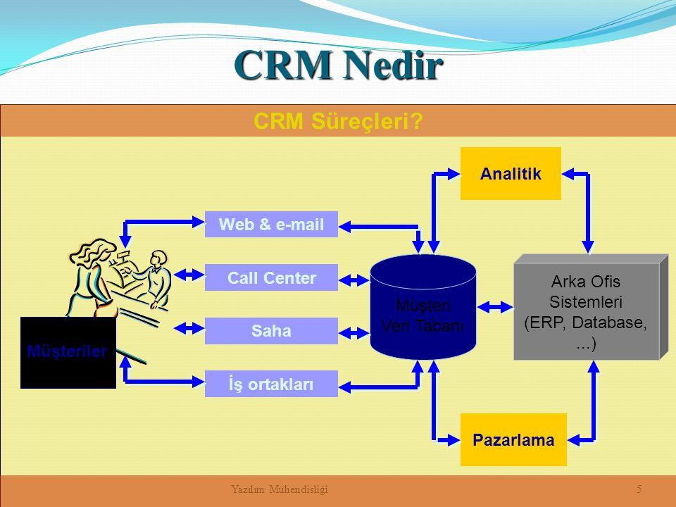 5 Müşteri Veri Tabanı Arka Ofis Sistemleri (ERP, Database,...) Analitik Pazarlama Call Center Web & e-mail İş ortakları Saha Müşteriler CRM Süreçleri.