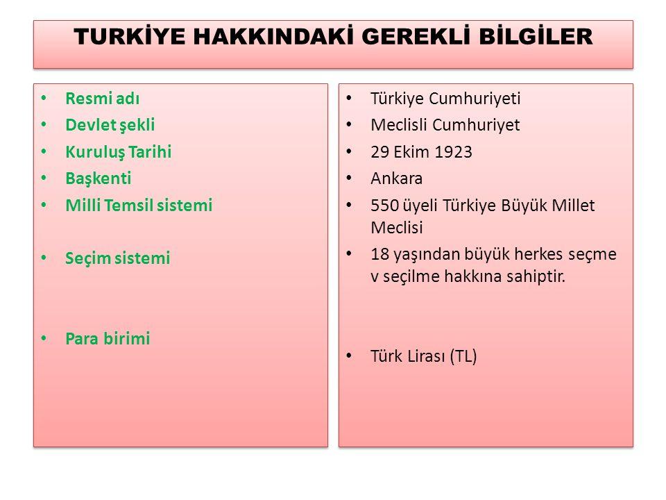 TURKİYE HAKKINDAKİ GEREKLİ BİLGİLER Resmi adı Devlet şekli Kuruluş Tarihi Başkenti Milli Temsil sistemi Seçim sistemi Para birimi Resmi adı Devlet şekli Kuruluş Tarihi Başkenti Milli Temsil sistemi Seçim sistemi Para birimi Türkiye Cumhuriyeti Meclisli Cumhuriyet 29 Ekim 1923 Ankara 550 üyeli Türkiye Büyük Millet Meclisi 18 yaşından büyük herkes seçme v seçilme hakkına sahiptir.