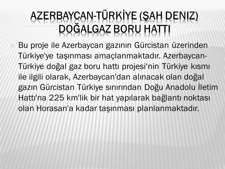  Bu proje ile Azerbaycan gazının Gürcistan üzerinden Türkiye ye taşınması amaçlanmaktadır.