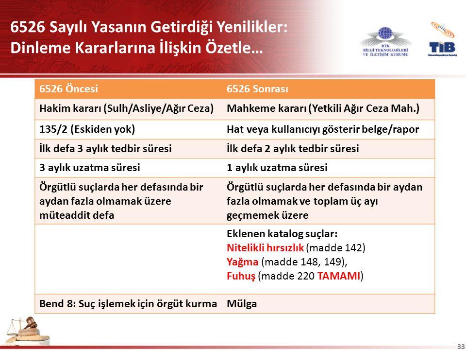 33 6526 Öncesi6526 Sonrası Hakim kararı (Sulh/Asliye/Ağır Ceza)Mahkeme kararı (Yetkili Ağır Ceza Mah.) 135/2 (Eskiden yok)Hat veya kullanıcıyı gösteri