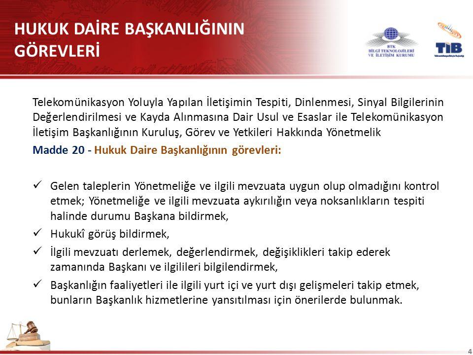 45 ÇALINTI VEYA KAYBOLMUŞ TELEFONLARLA İLGİLİ TALEPLER YARGITAY 6.