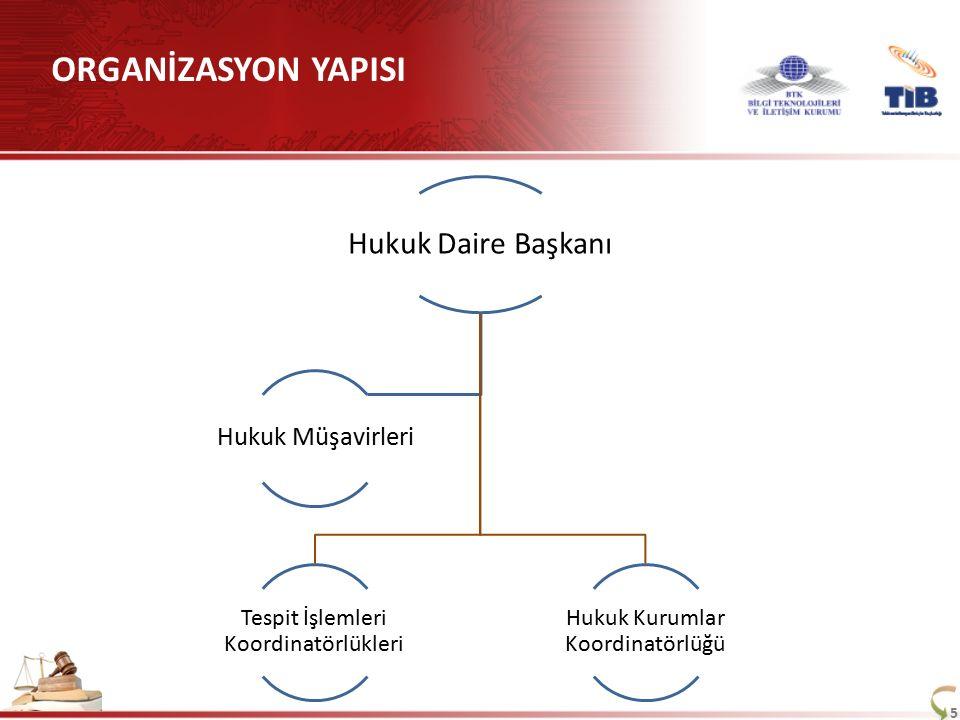 5 Hukuk Daire Başkanı Tespit İşlemleri Koordinatörlükleri Hukuk Kurumlar Koordinatörlüğü Hukuk Müşavirleri ORGANİZASYON YAPISI