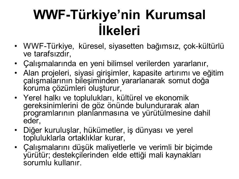 WWF-Türkiye'nin Kurumsal İlkeleri WWF-Türkiye, küresel, siyasetten bağımsız, çok-kültürlü ve tarafsızdır, Çalışmalarında en yeni bilimsel verilerden y