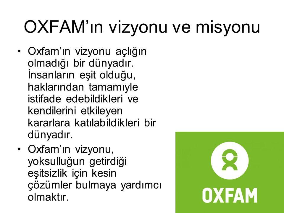 OXFAM'ın vizyonu ve misyonu Oxfam'ın vizyonu açlığın olmadığı bir dünyadır. İnsanların eşit olduğu, haklarından tamamıyle istifade edebildikleri ve ke