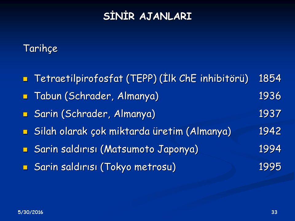 5/30/2016 33 SİNİR AJANLARI Tarihçe Tetraetilpirofosfat (TEPP) (İlk ChE inhibitörü) 1854 Tetraetilpirofosfat (TEPP) (İlk ChE inhibitörü) 1854 Tabun (S
