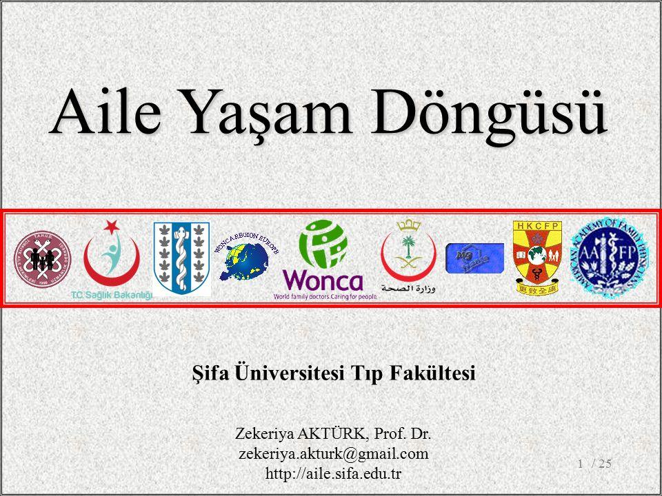 / 251 Şifa Üniversitesi Tıp Fakültesi Aile Yaşam Döngüsü Zekeriya AKTÜRK, Prof. Dr. zekeriya.akturk@gmail.com http://aile.sifa.edu.tr